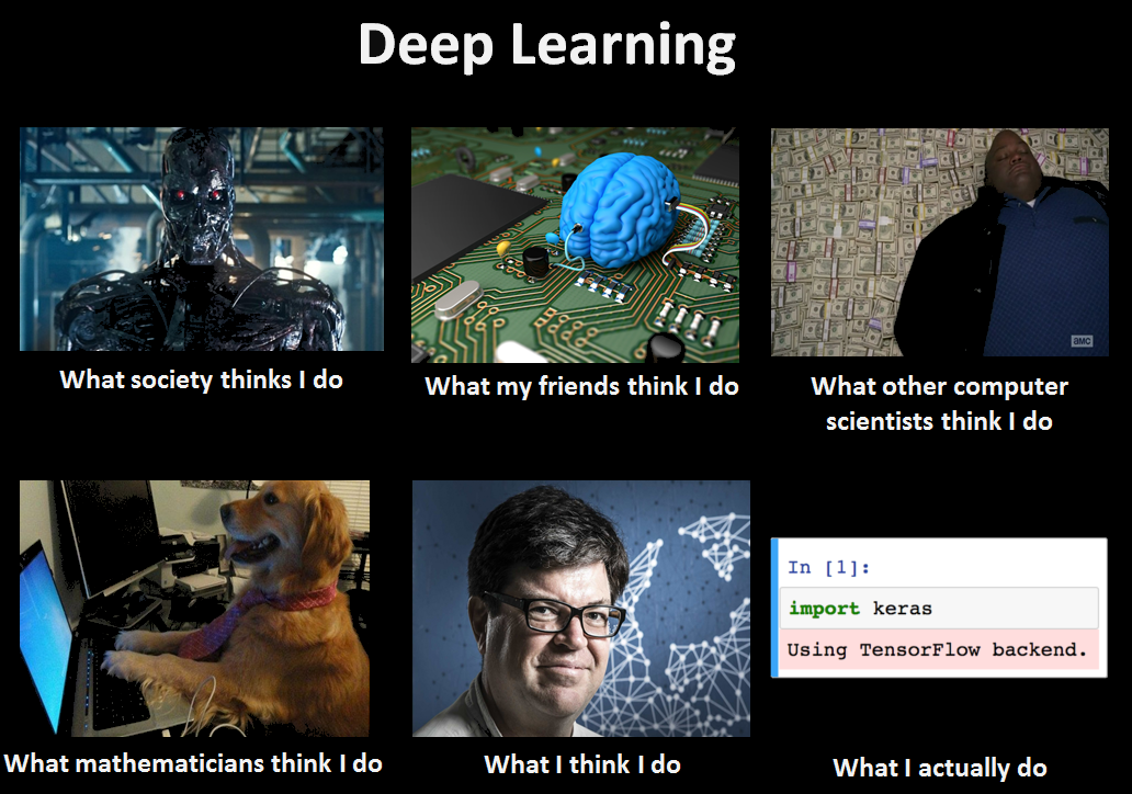 First Steps of Learning Deep Learning: Image Classification in Keras